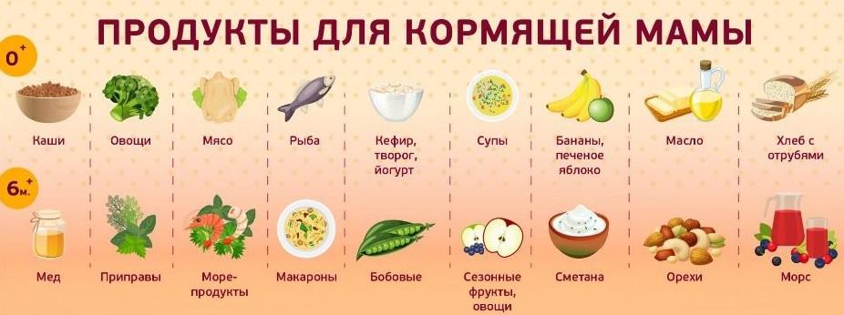 Какие продукты есть во время кормления грудью